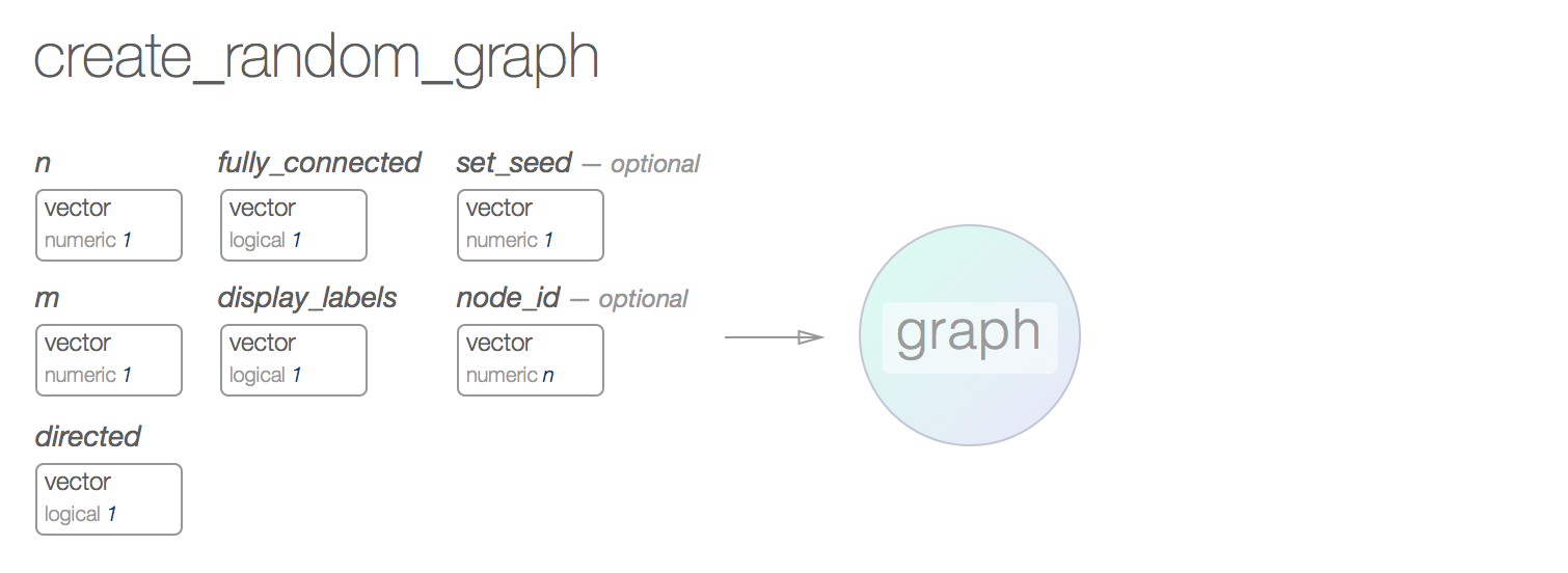 how to create tide function from a graph